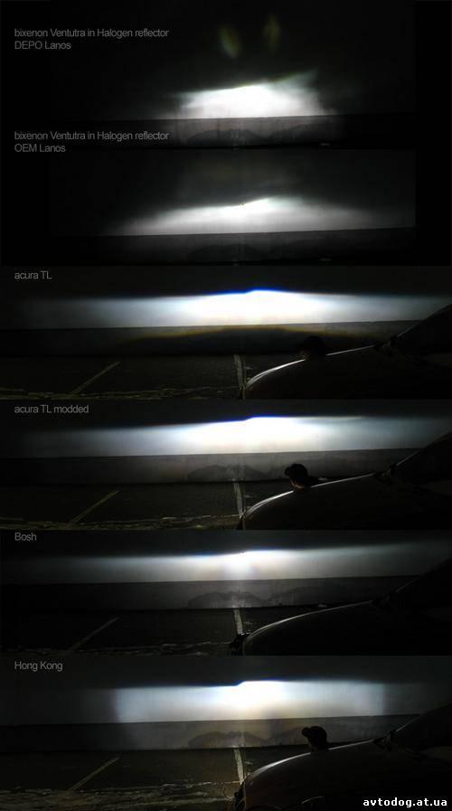 ксеноновые лампы ProLumen